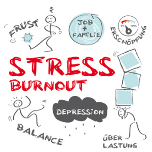 Stress, Burnout, Depression, keywords, Tafel